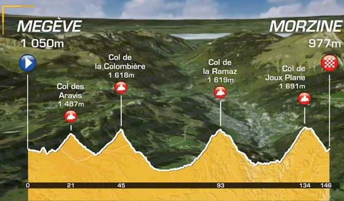 tour de france 2016 megeve to morzine route